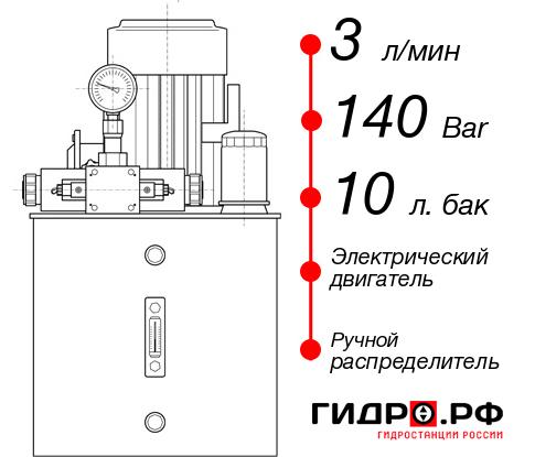 Маслостанция с электроприводом НЭР-3И141Т