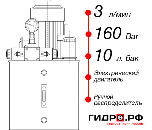 Маслостанция с электроприводом НЭР-3И161Т
